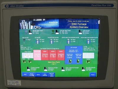 System integration HMI and PLC programming